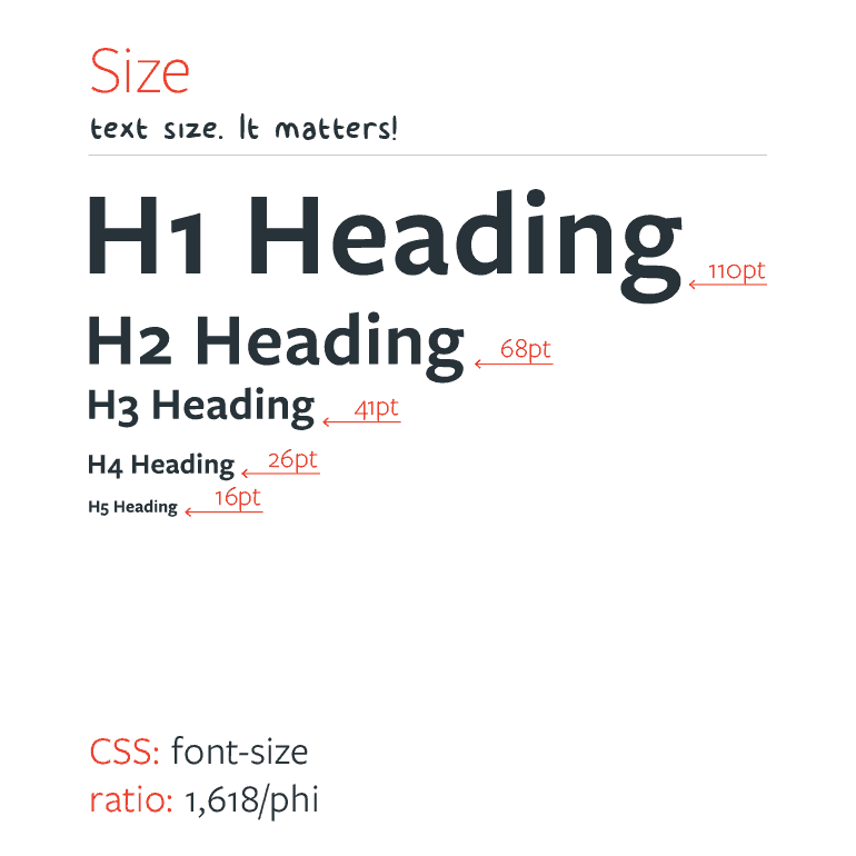 Web Typography - Size