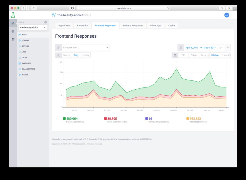 Presslabs Dashboard- Frontend Responses