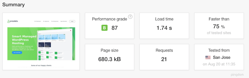 Site Speed Test and Website Performance: Monitoring with