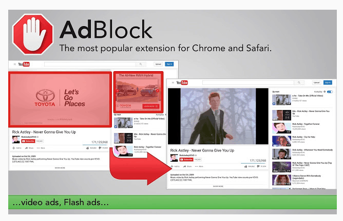 AdBlocker- Punishing Bad Actors