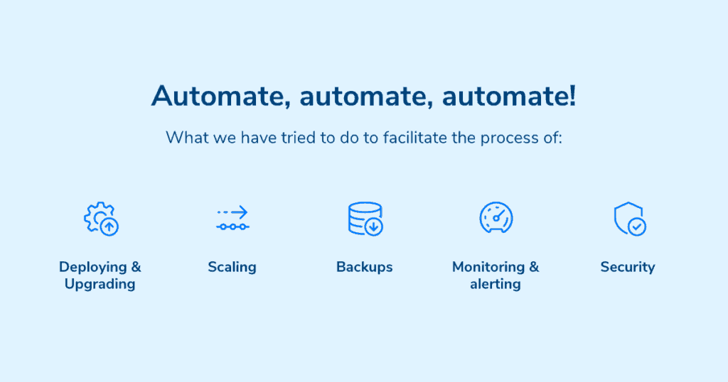 How to standardize and automate operations